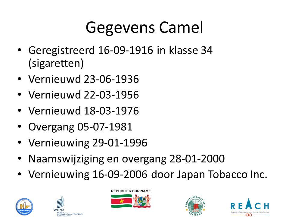 Gegevens Camel Geregistreerd 16-09-1916 in klasse 34 (sigaretten) Vernieuwd 23-06-1936 Vernieuwd 22-03-1956 Vernieuwd 18-03-1976 Overgang 05-07-1981 Vernieuwing 29-01-1996 Naamswijziging en overgang 28-01-2000 Vernieuwing 16-09-2006 door Japan Tobacco Inc.