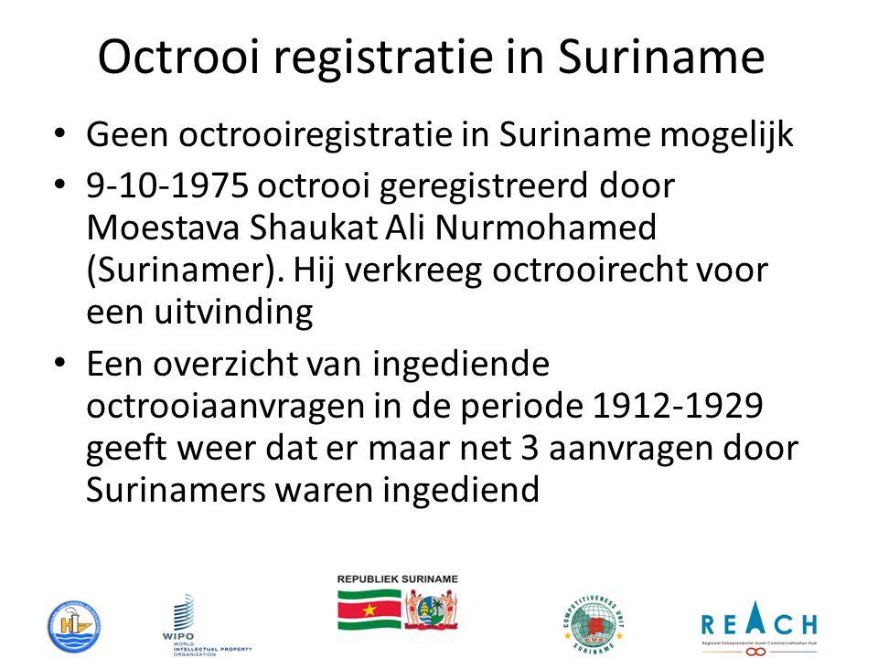 Octrooi registratie in Suriname Geen octrooiregistratie in Suriname mogelijk 9-10-1975 octrooi geregistreerd door Moestava Shaukat Ali Nurmohamed (Surinamer).