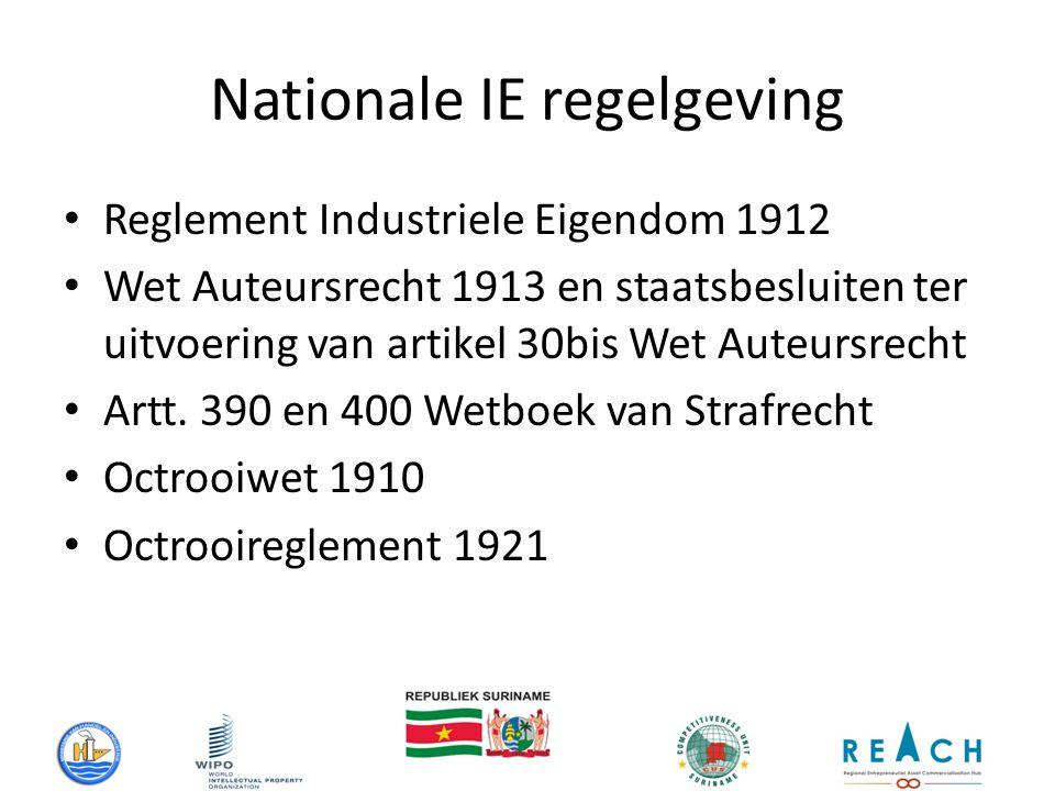 Nationale IE regelgeving Reglement Industriele Eigendom 1912 Wet Auteursrecht 1913 en staatsbesluiten ter uitvoering van artikel 30bis Wet Auteursrecht Artt.