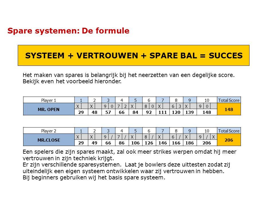 SYSTEEM + VERTROUWEN + SPARE BAL = SUCCES Spare systemen: De formule Het maken van spares is belangrijk bij het neerzetten van een degelijke score.