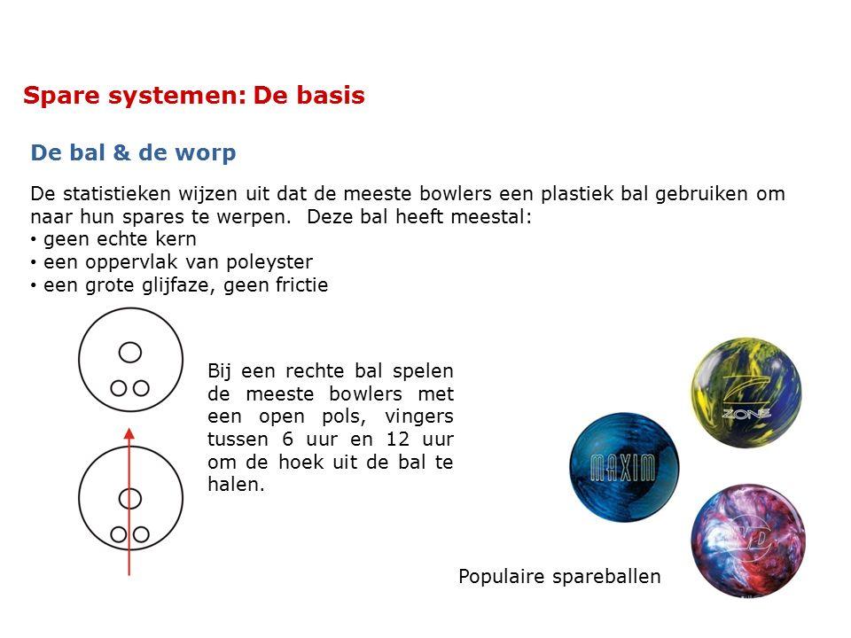 Spare systemen: De basis De statistieken wijzen uit dat de meeste bowlers een plastiek bal gebruiken om naar hun spares te werpen.
