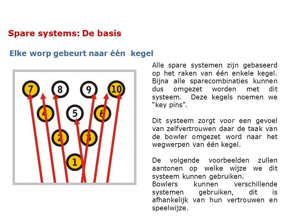 Spare systems: De basis Elke worp gebeurt naar één kegel Alle spare systemen zijn gebaseerd op het raken van één enkele kegel.