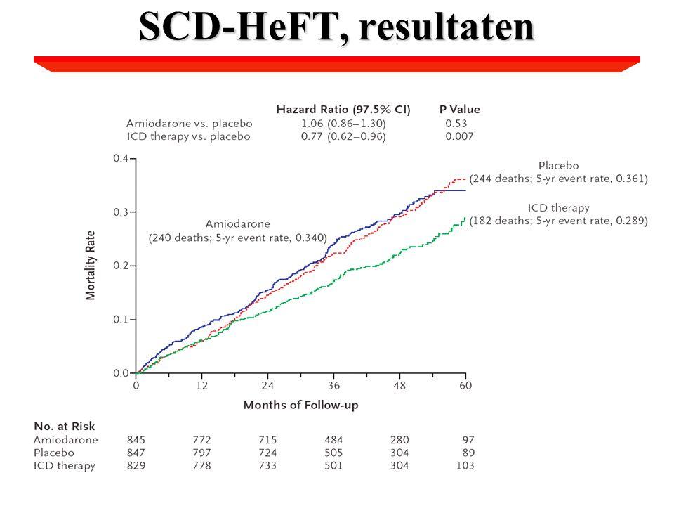 SCD-HeFT, resultaten