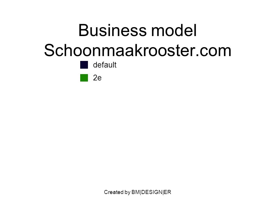 Created by BM|DESIGN|ER Business model Schoonmaakrooster.com default 2e
