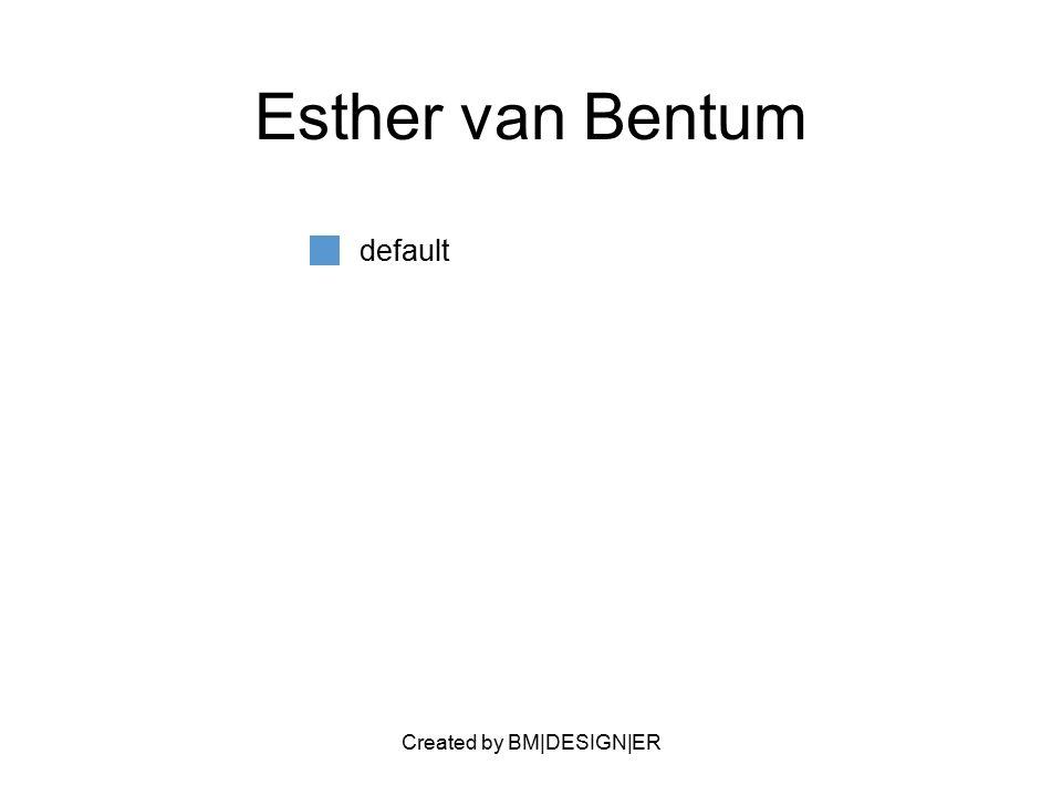 Created by BM|DESIGN|ER Esther van Bentum default