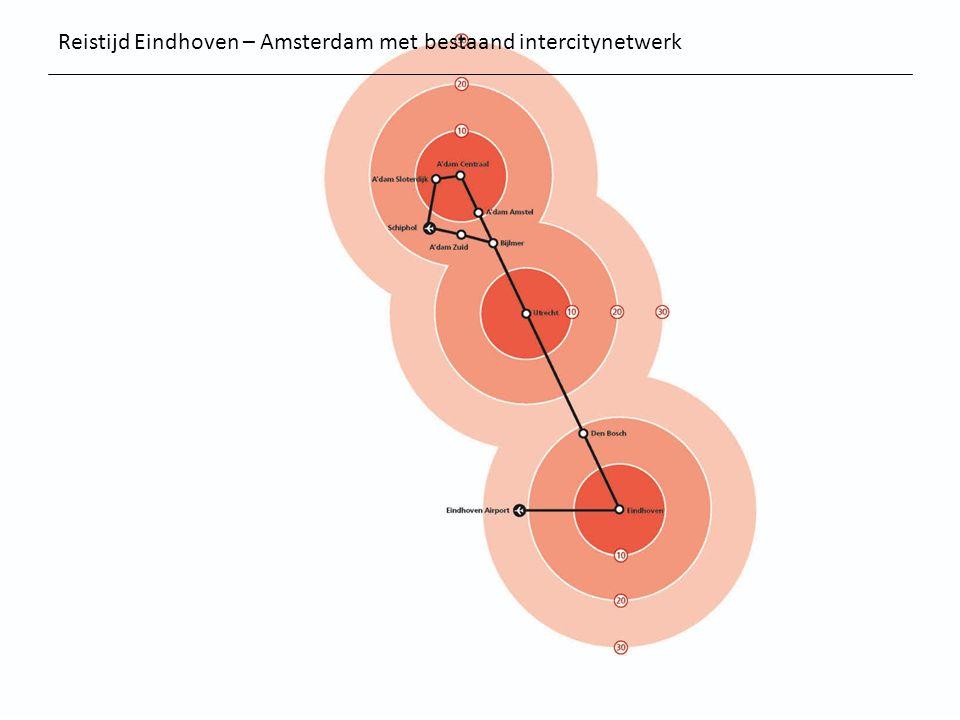 Reistijd Eindhoven – Amsterdam met bestaand intercitynetwerk