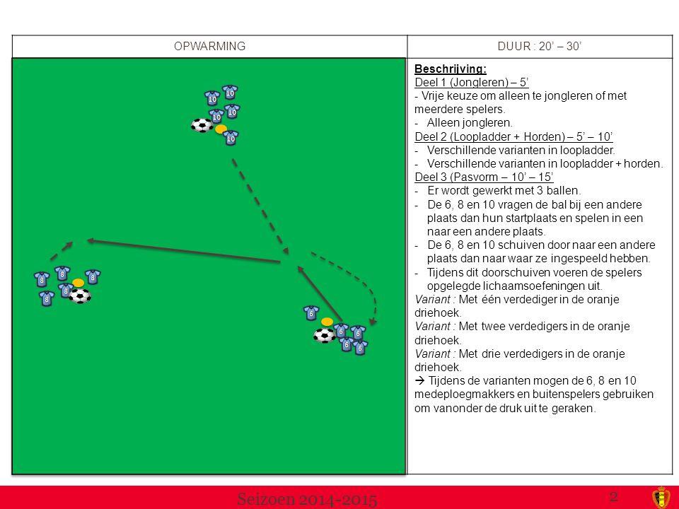 OPWARMINGDUUR : 20' – 30' Beschrijving: Deel 1 (Jongleren) – 5' - Vrije keuze om alleen te jongleren of met meerdere spelers.