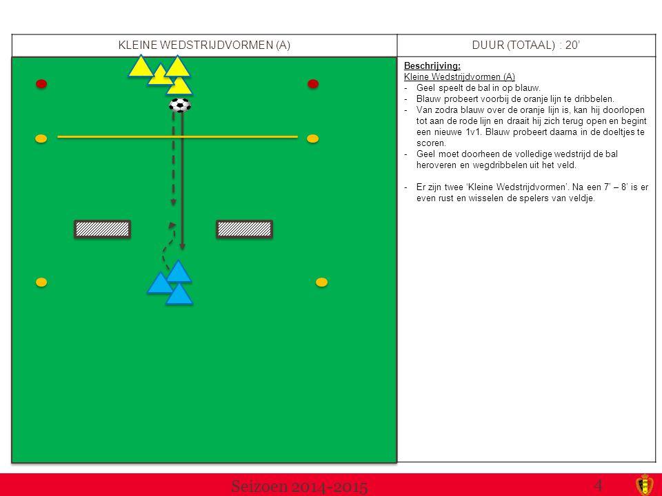 KLEINE WEDSTRIJDVORMEN (A)DUUR (TOTAAL) : 20' Beschrijving: Kleine Wedstrijdvormen (A) -Geel speelt de bal in op blauw.