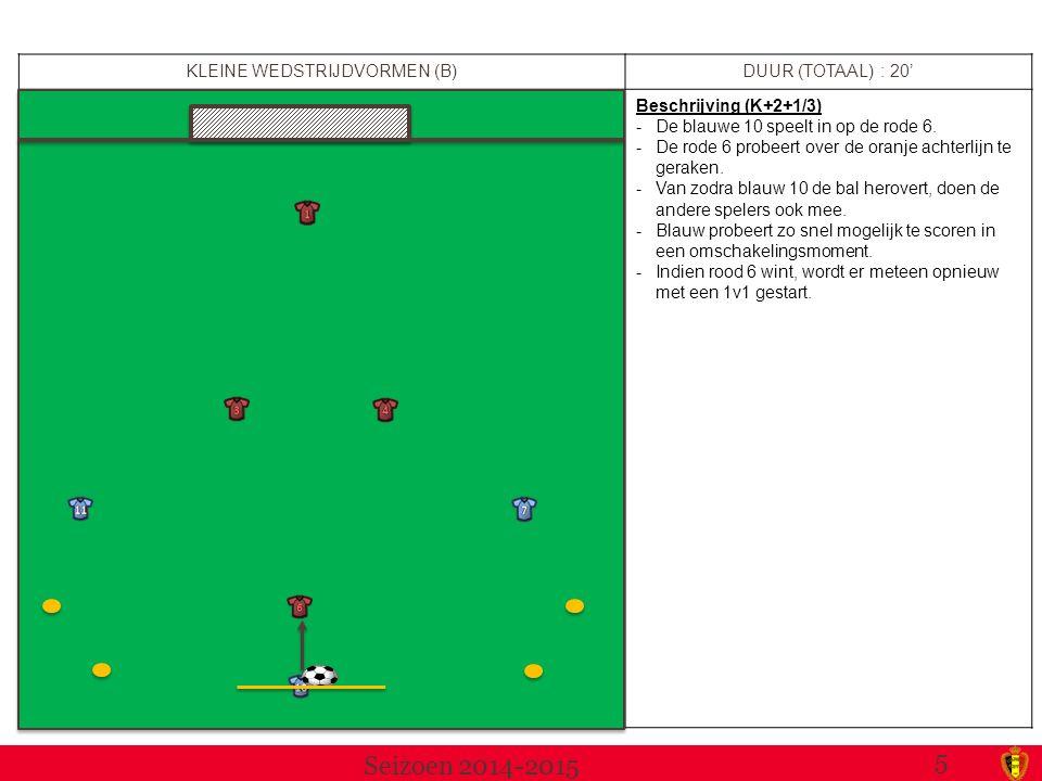 KLEINE WEDSTRIJDVORMEN (B)DUUR (TOTAAL) : 20' Beschrijving (K+2+1/3) -De blauwe 10 speelt in op de rode 6.