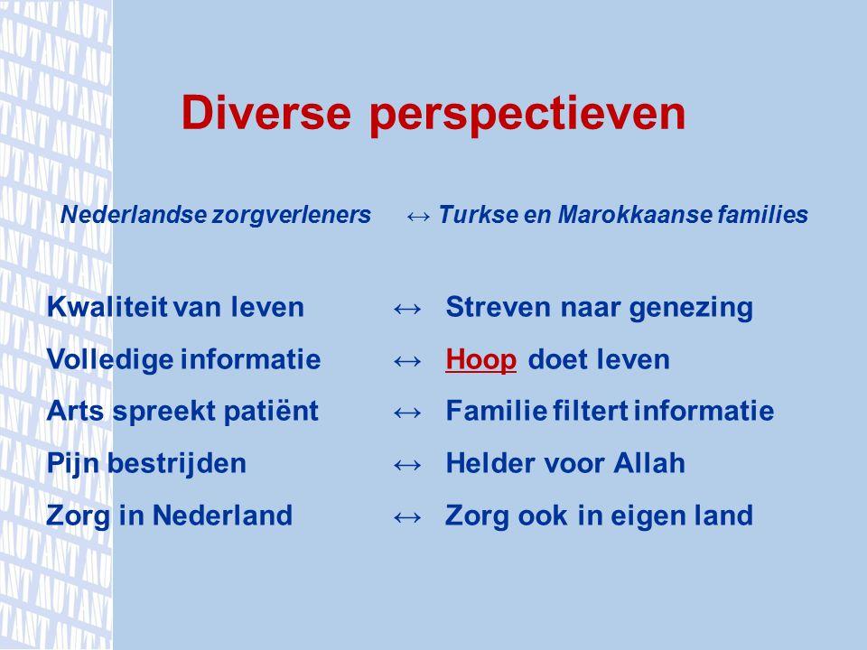 Bespreekbaarheid palliatieve zorg in Nederland, België en Italië (bron: Onwuteaka-Philipsen et.