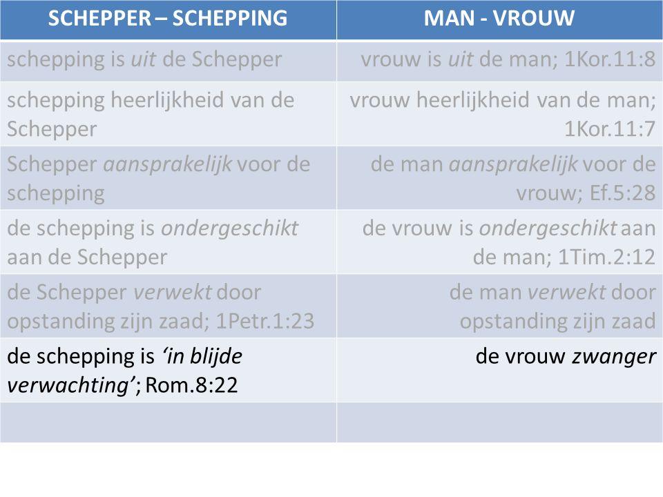 SCHEPPER – SCHEPPINGMAN - VROUW schepping is uit de Scheppervrouw is uit de man; 1Kor.11:8 schepping heerlijkheid van de Schepper vrouw heerlijkheid v