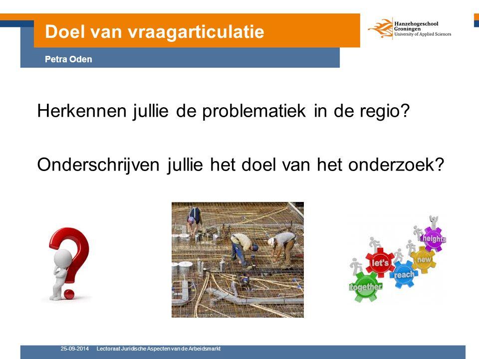25-09-2014Lectoraat Juridische Aspecten van de Arbeidsmarkt Herkennen jullie de problematiek in de regio.