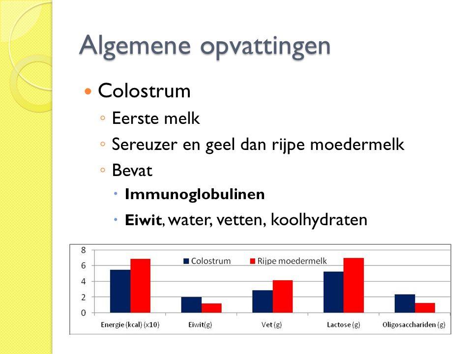 Algemene opvattingen Colostrum ◦ Eerste melk ◦ Sereuzer en geel dan rijpe moedermelk ◦ Bevat  Immunoglobulinen  Eiwit, water, vetten, koolhydraten