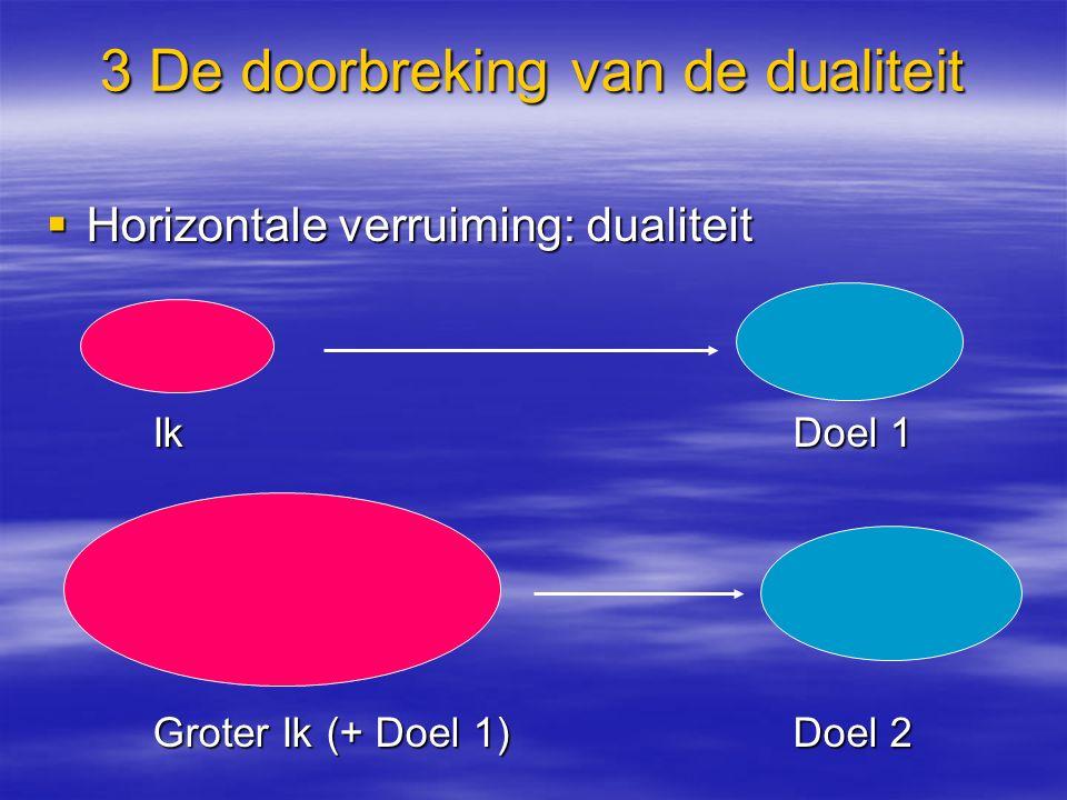 3 De doorbreking van de dualiteit  Horizontale verruiming: dualiteit IkDoel 1 Groter Ik (+ Doel 1)Doel 2
