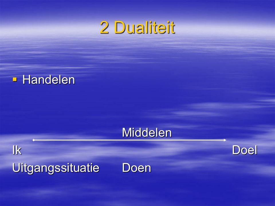 2 Dualiteit  Handelen Middelen Ik Doel UitgangssituatieDoen