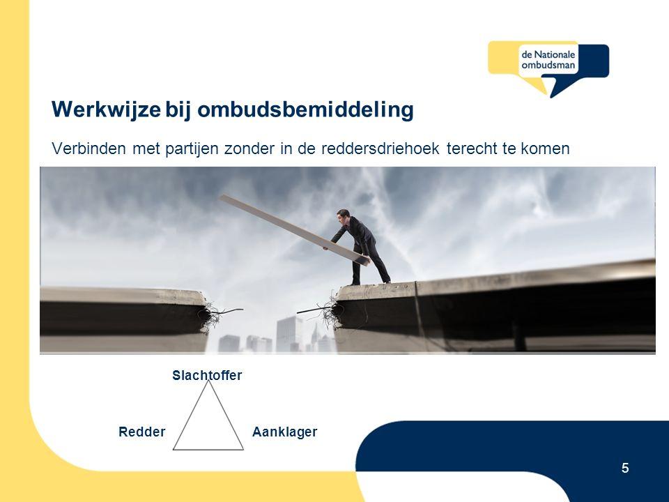 Werkwijze bij ombudsbemiddeling Verbinden met partijen zonder in de reddersdriehoek terecht te komen Slachtoffer RedderAanklager 5