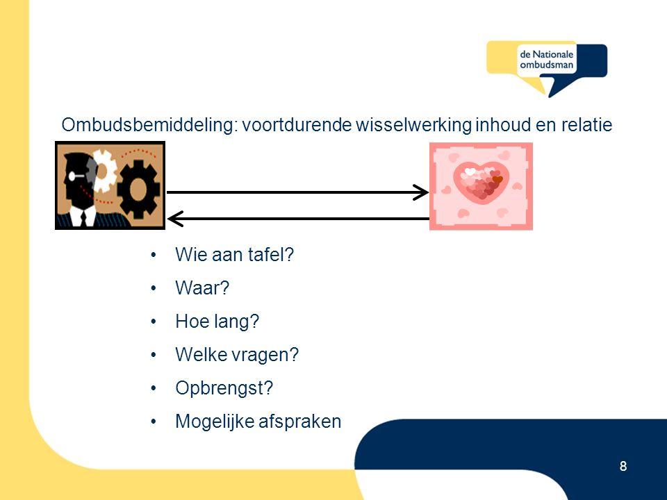 Ombudsbemiddeling: voortdurende wisselwerking inhoud en relatie 8 Wie aan tafel? Waar? Hoe lang? Welke vragen? Opbrengst? Mogelijke afspraken