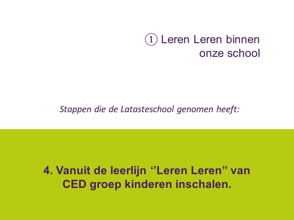 4.Vanuit de leerlijn ''Leren Leren'' van CED groep kinderen inschalen.