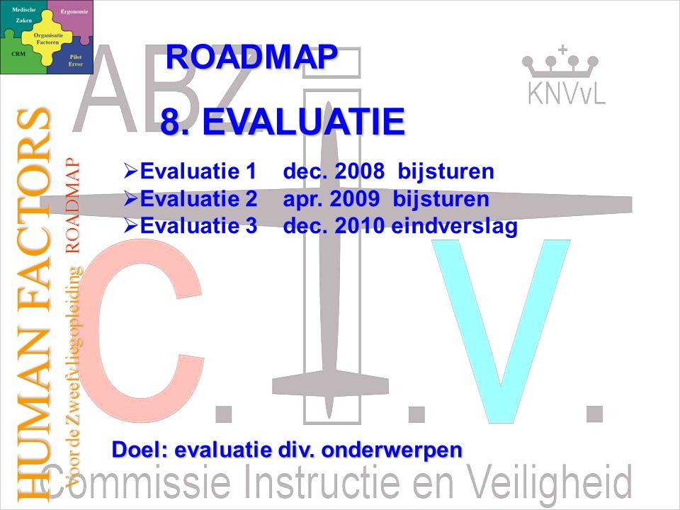 HUMAN FACTORS Voor de Zweefvliegopleiding ROADMAP Voor de Zweefvliegopleiding ROADMAP ROADMAP   Evaluatie 1 dec.