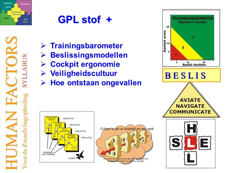 HUMAN FACTORS Voor de Zweefvliegopleiding SYLLABUS Voor de Zweefvliegopleiding SYLLABUS   Trainingsbarometer   Beslissingsmodellen   Cockpit ergonomie   Veiligheidscultuur   Hoe ontstaan ongevallen GPL stof + B E S L I S