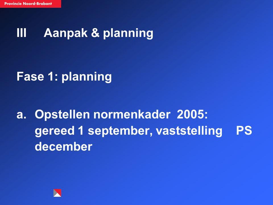 IIIAanpak & planning Fase 1: planning a.Opstellen normenkader 2005: gereed 1 september, vaststelling PS december