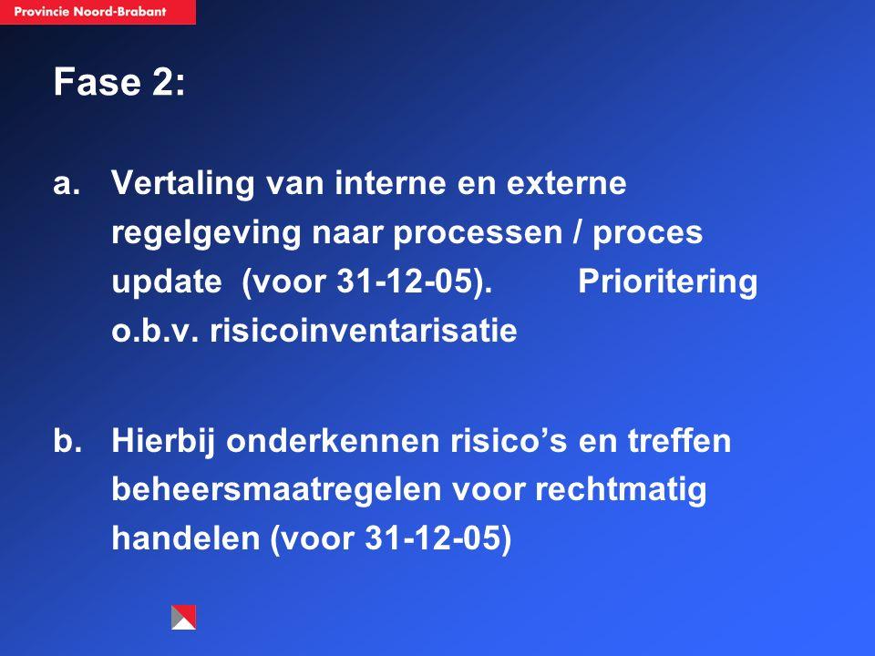 Fase 3: verrichten interne controle om rechtmatig handelen aan te tonen a.2005: risicoinventarisatie (sept), hierop afgestemde interne controles (okt/dec  feb) b.2006 ev: permanente activiteit op basis van uitkomsten fase 2 en hierop te baseren intern controleplan