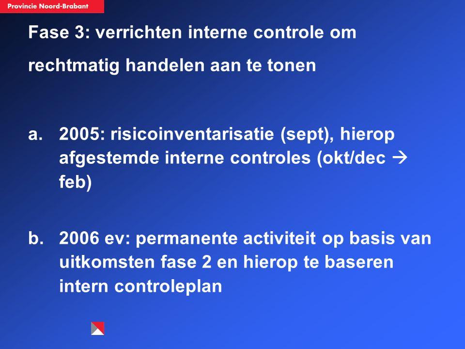 Fase 4: borgen van bereikte resultaten in fasen 1 t/m 3 (permanente activiteit)