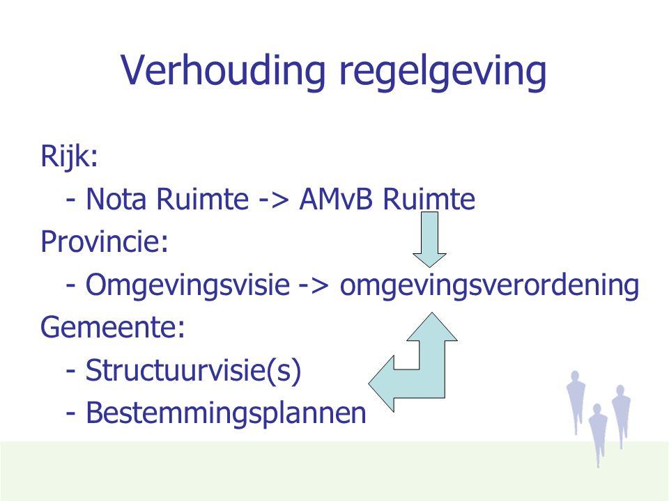 Wat is de Nota Ruimte + AMvB.