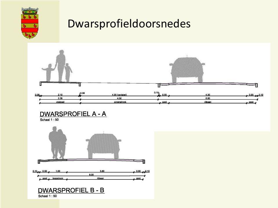 Dwarsprofieldoorsnedes