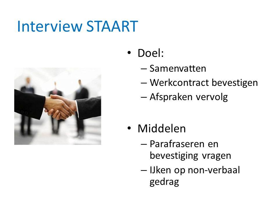 Interview STAART Doel: – Samenvatten – Werkcontract bevestigen – Afspraken vervolg Middelen – Parafraseren en bevestiging vragen – IJken op non-verbaal gedrag