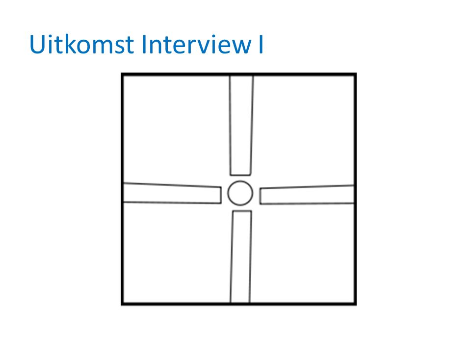 Uitkomst Interview I