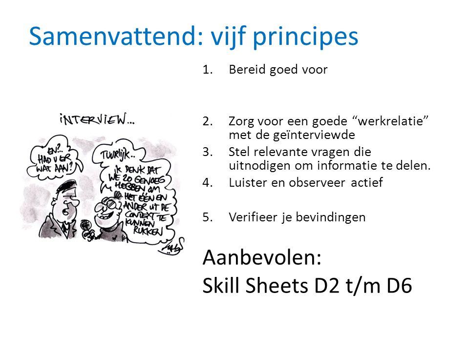 Samenvattend: vijf principes 1.Bereid goed voor 2.Zorg voor een goede werkrelatie met de geïnterviewde 3.Stel relevante vragen die uitnodigen om informatie te delen.