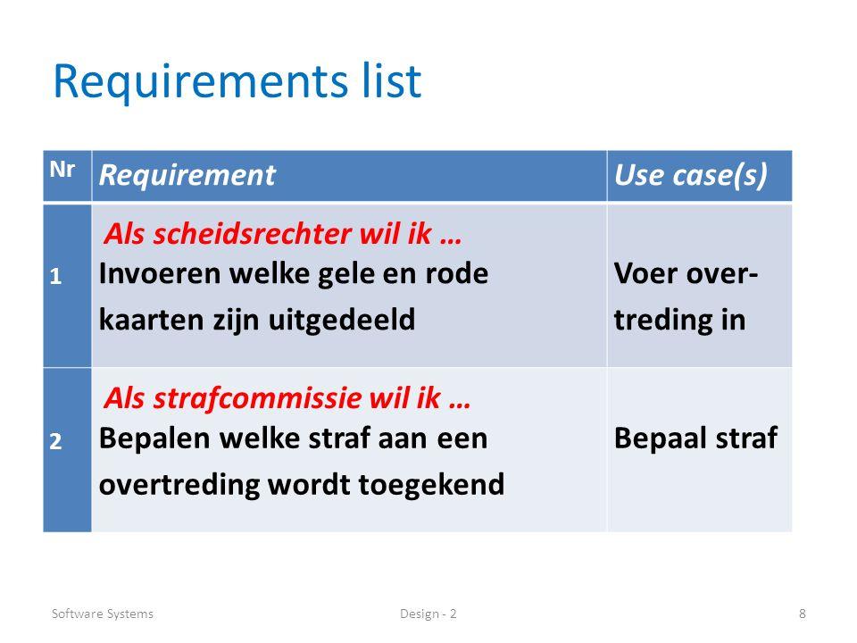 Use case description (short) Software SystemsDesign - 219 Use caseDescription Voer over- treding in Na afloop van de wedstrijd voert de scheidsrechter de overtreding (gele of rode kaart) in, voorzien van een toelichting