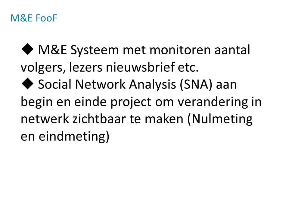 M&E FooF  M&E Systeem met monitoren aantal volgers, lezers nieuwsbrief etc.
