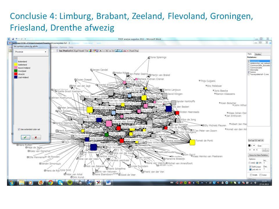 Conclusie 4: Limburg, Brabant, Zeeland, Flevoland, Groningen, Friesland, Drenthe afwezig