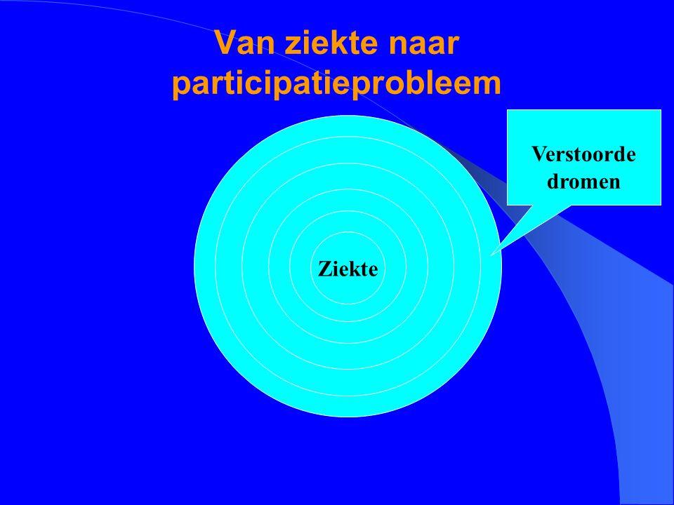 Van ziekte naar participatieprobleem Ziekte Verstoorde dromen
