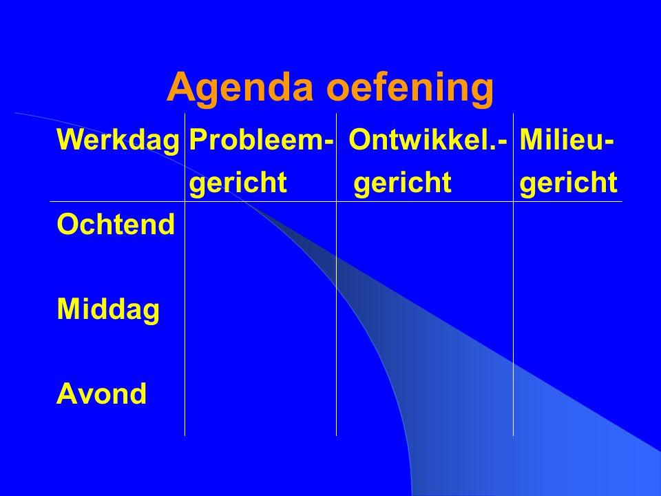 Agenda oefening WerkdagProbleem- Ontwikkel.-Milieu- gericht gerichtgericht Ochtend Middag Avond