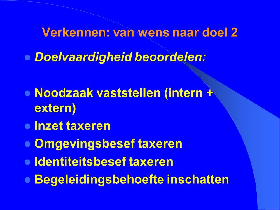 Verkennen: van wens naar doel 2 Doelvaardigheid beoordelen: Noodzaak vaststellen (intern + extern) Inzet taxeren Omgevingsbesef taxeren Identiteitsbes