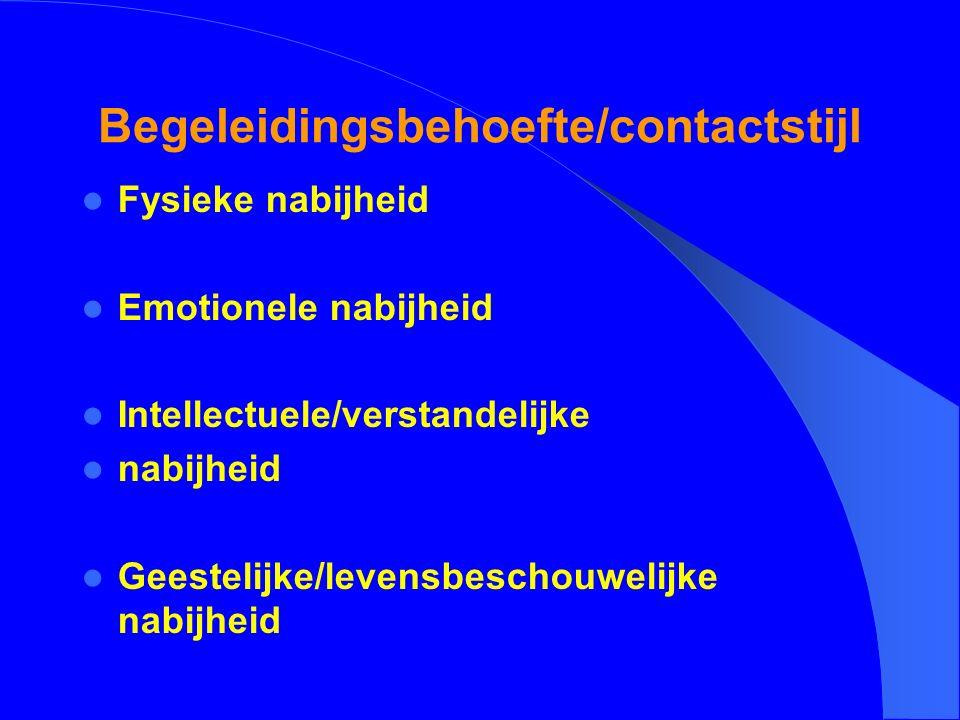 Begeleidingsbehoefte/contactstijl Fysieke nabijheid Emotionele nabijheid Intellectuele/verstandelijke nabijheid Geestelijke/levensbeschouwelijke nabij
