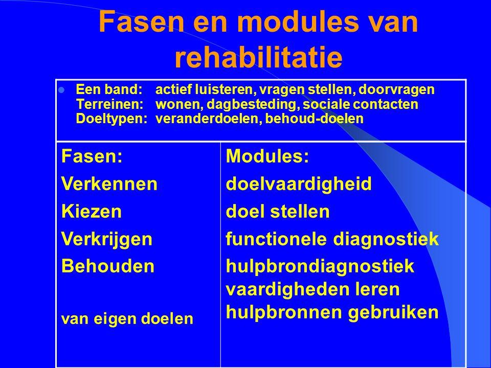 Fasen en modules van rehabilitatie Een band:actief luisteren, vragen stellen, doorvragen Terreinen: wonen, dagbesteding, sociale contacten Doeltypen: