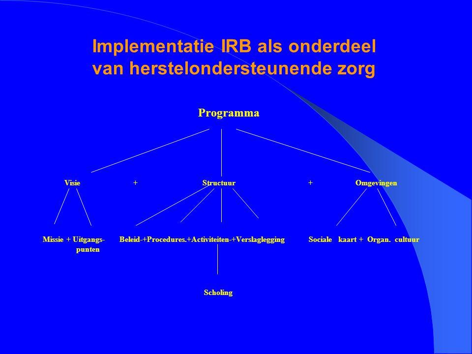 Implementatie IRB als onderdeel van herstelondersteunende zorg Programma Visie + Structuur + Omgevingen Missie + Uitgangs-Beleid-+Procedures.+Activite