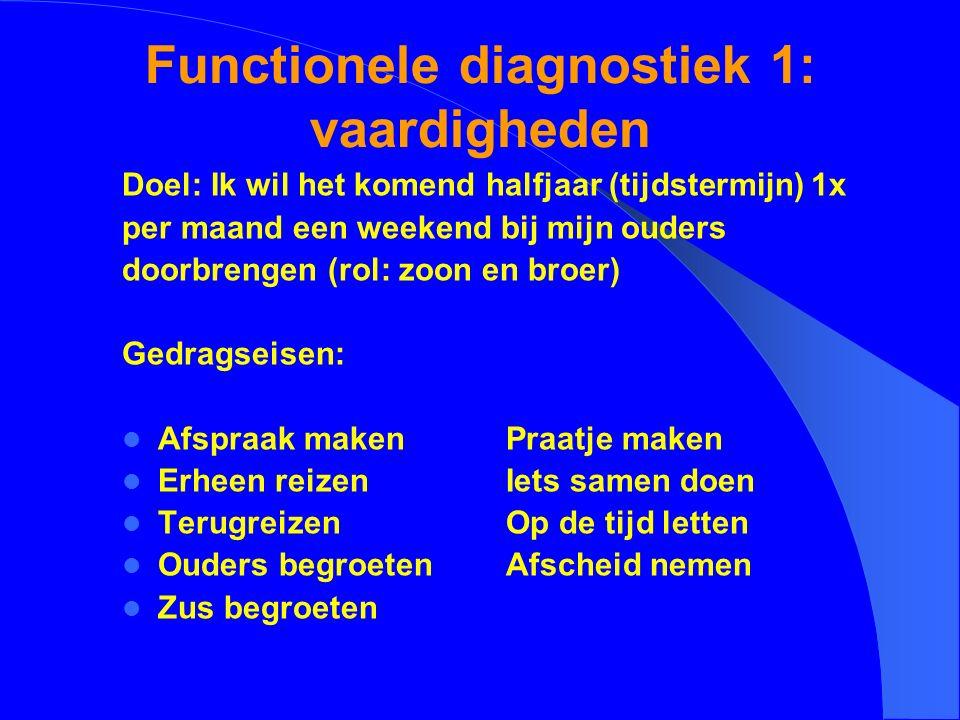 Functionele diagnostiek 1: vaardigheden Doel: Ik wil het komend halfjaar (tijdstermijn) 1x per maand een weekend bij mijn ouders doorbrengen (rol: zoo
