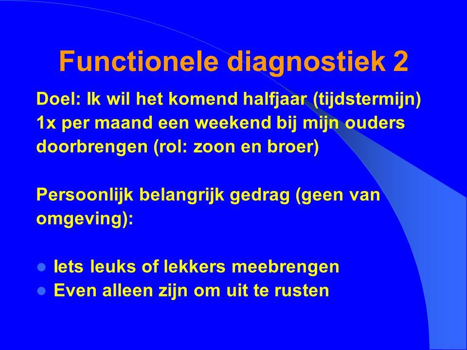 Functionele diagnostiek 2 Doel: Ik wil het komend halfjaar (tijdstermijn) 1x per maand een weekend bij mijn ouders doorbrengen (rol: zoon en broer) Pe