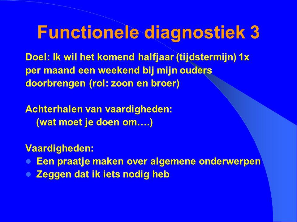 Functionele diagnostiek 3 Doel: Ik wil het komend halfjaar (tijdstermijn) 1x per maand een weekend bij mijn ouders doorbrengen (rol: zoon en broer) Ac