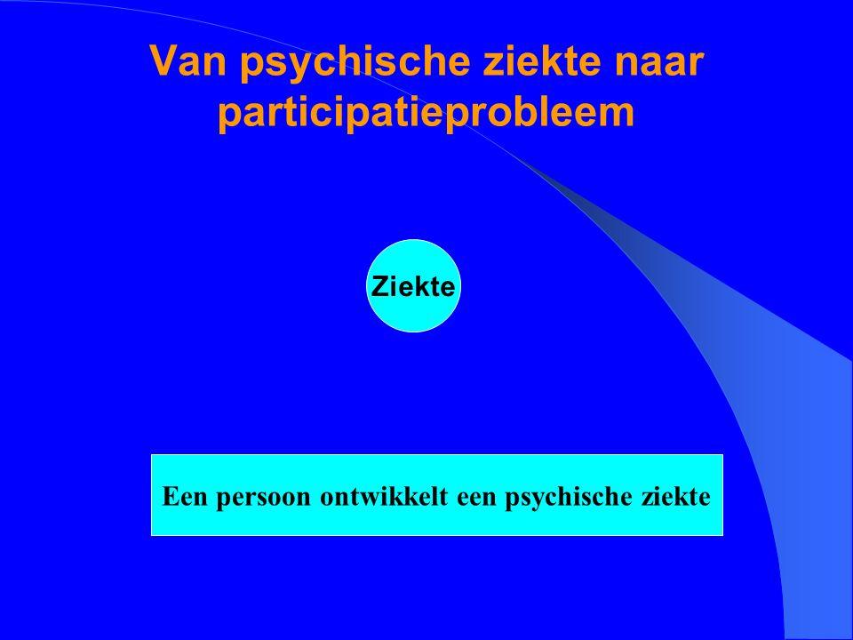 Van psychische ziekte naar participatieprobleem Ziekte Een persoon ontwikkelt een psychische ziekte