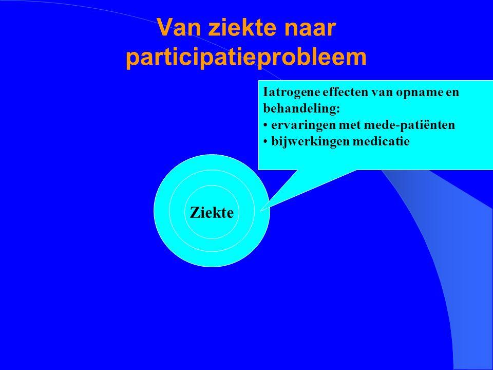 Van ziekte naar participatieprobleem Ziekte Iatrogene effecten van opname en behandeling: ervaringen met mede-patiënten bijwerkingen medicatie