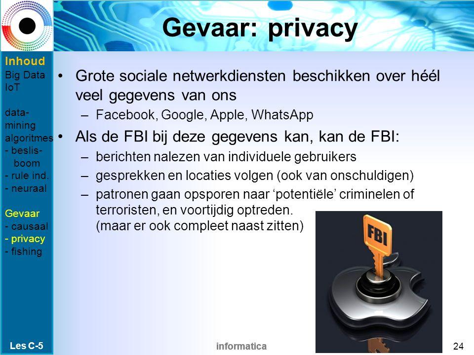 informatica Gevaar: privacy Grote sociale netwerkdiensten beschikken over héél veel gegevens van ons –Facebook, Google, Apple, WhatsApp Als de FBI bij