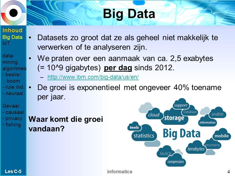 informatica Big Data Datasets zo groot dat ze als geheel niet makkelijk te verwerken of te analyseren zijn. We praten over een aanmaak van ca. 2,5 exa