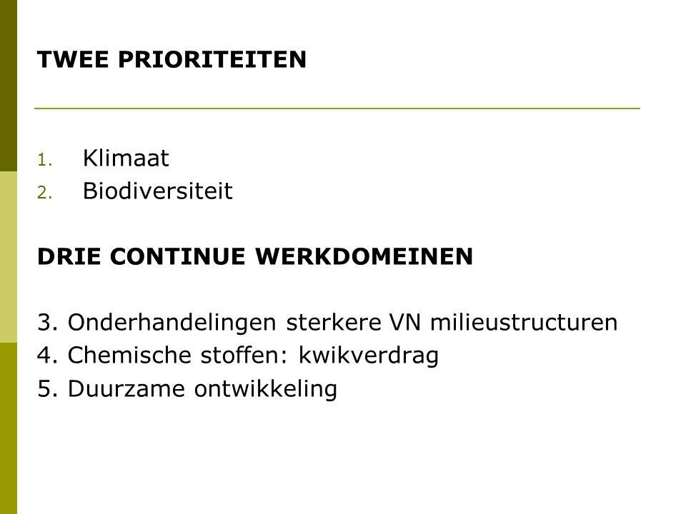 TWEE PRIORITEITEN 1. Klimaat 2. Biodiversiteit DRIE CONTINUE WERKDOMEINEN 3.
