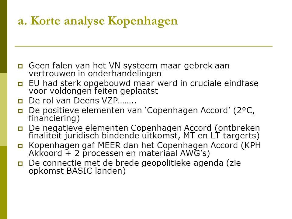 a. Korte analyse Kopenhagen  Geen falen van het VN systeem maar gebrek aan vertrouwen in onderhandelingen  EU had sterk opgebouwd maar werd in cruci
